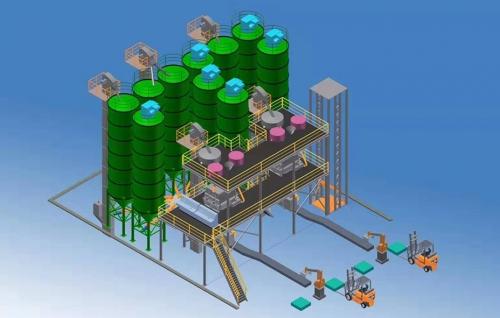 砂浆生产系统图